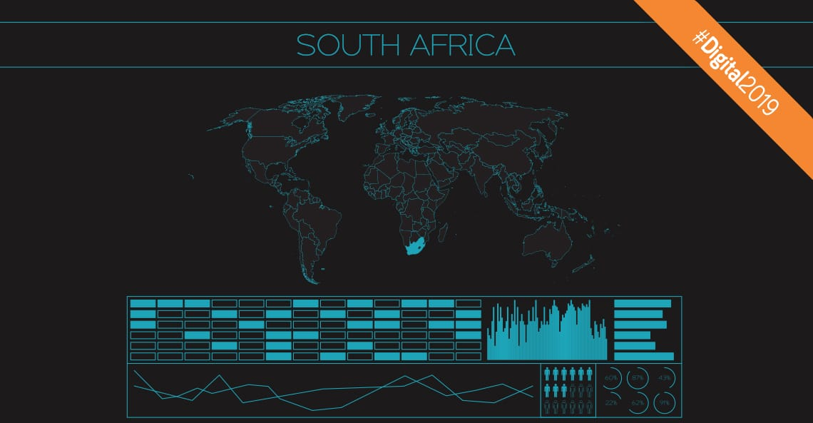 Where Is South Africa Digitally In 2019: The Stats