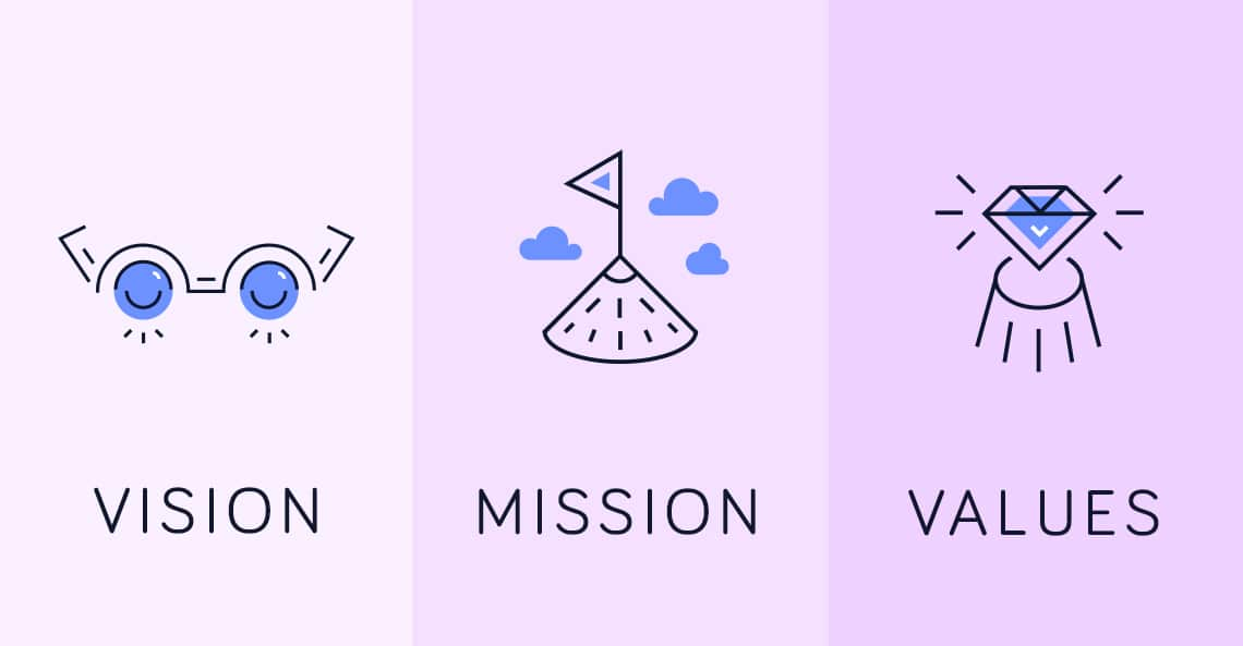 vision-mission-values